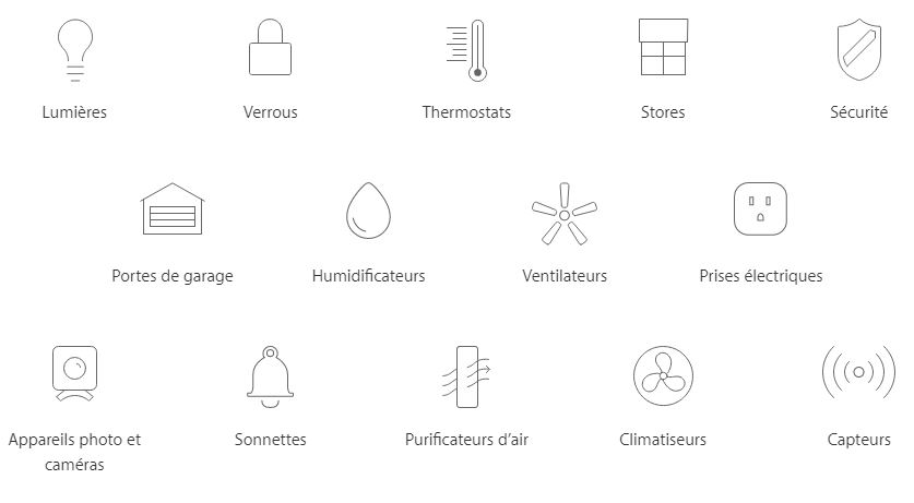 innovation domotique - les differentes zones d'intervention du homekit d'apple